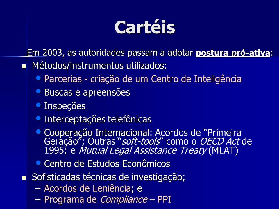Cartéis Em 2003, as autoridades passam a adotar postura pró-ativa : Em 2003, as autoridades passam a adotar postura pró-ativa : Métodos/instrumentos u