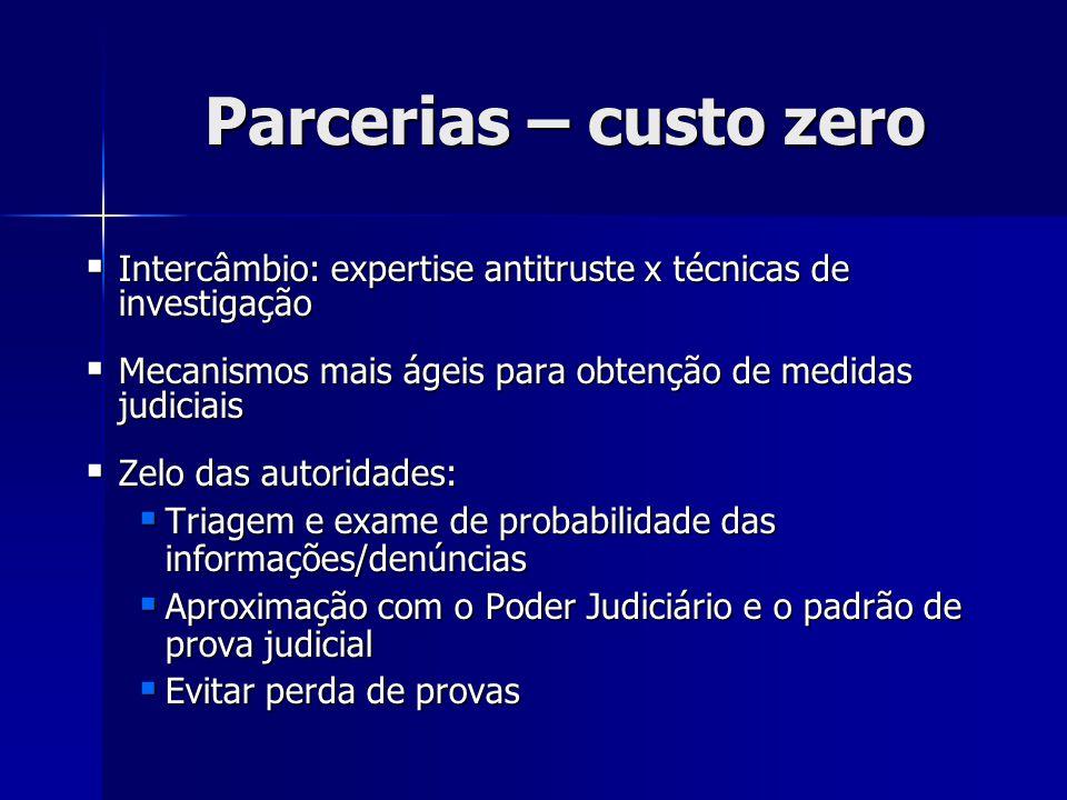  Intercâmbio: expertise antitruste x técnicas de investigação  Mecanismos mais ágeis para obtenção de medidas judiciais  Zelo das autoridades:  Tr