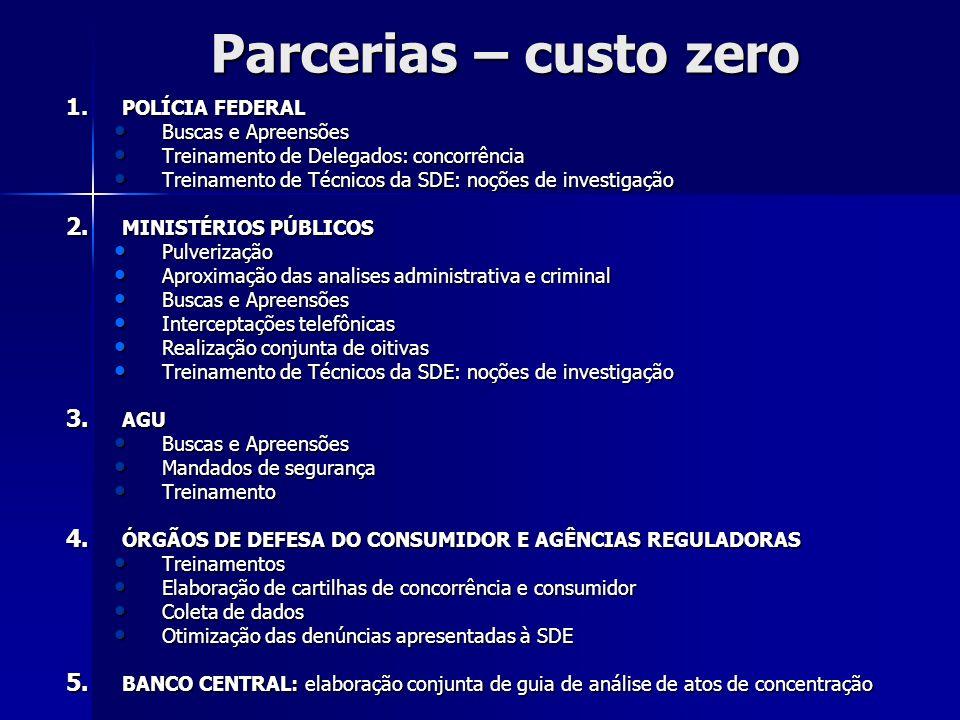 1. POLÍCIA FEDERAL Buscas e Apreensões Buscas e Apreensões Treinamento de Delegados: concorrência Treinamento de Delegados: concorrência Treinamento d