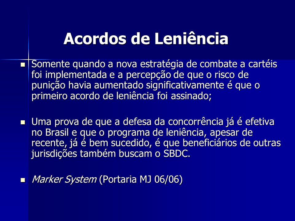 Acordos de Leniência Somente quando a nova estratégia de combate a cartéis foi implementada e a percepção de que o risco de punição havia aumentado significativamente é que o primeiro acordo de leniência foi assinado; Somente quando a nova estratégia de combate a cartéis foi implementada e a percepção de que o risco de punição havia aumentado significativamente é que o primeiro acordo de leniência foi assinado; Uma prova de que a defesa da concorrência já é efetiva no Brasil e que o programa de leniência, apesar de recente, já é bem sucedido, é que beneficiários de outras jurisdições também buscam o SBDC.