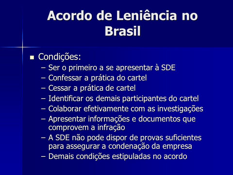 Acordo de Leniência no Brasil Condições: Condições: –Ser o primeiro a se apresentar à SDE –Confessar a prática do cartel –Cessar a prática de cartel –