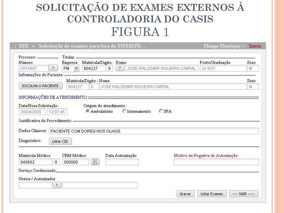 SOLICITAÇÃO DE EXAMES EXTERNOS À CONTROLADORIA DO CASIS FIGURA 2