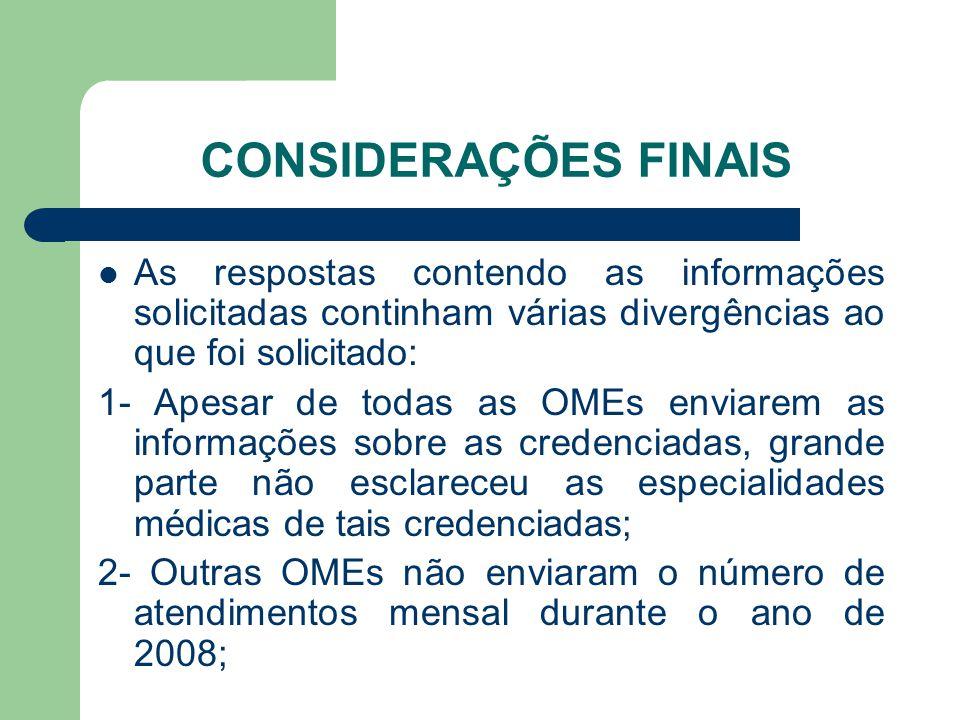 CONSIDERAÇÕES FINAIS 3 – Boa parte dos Batalhões não enviaram o quantitativo dos atendimentos de todos os meses do ano de 2008.