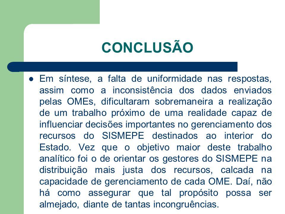 CONCLUSÃO Contudo, outros aspectos revelados por este Relatório merecem credibilidade, a exemplo dos registros das especialidades médicas mais procuradas pelos usuários do sistema.