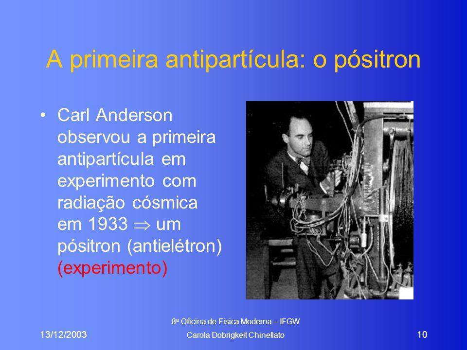13/12/2003 8 a Oficina de Fisica Moderna – IFGW Carola Dobrigkeit Chinellato 10 A primeira antipartícula: o pósitron Carl Anderson observou a primeira
