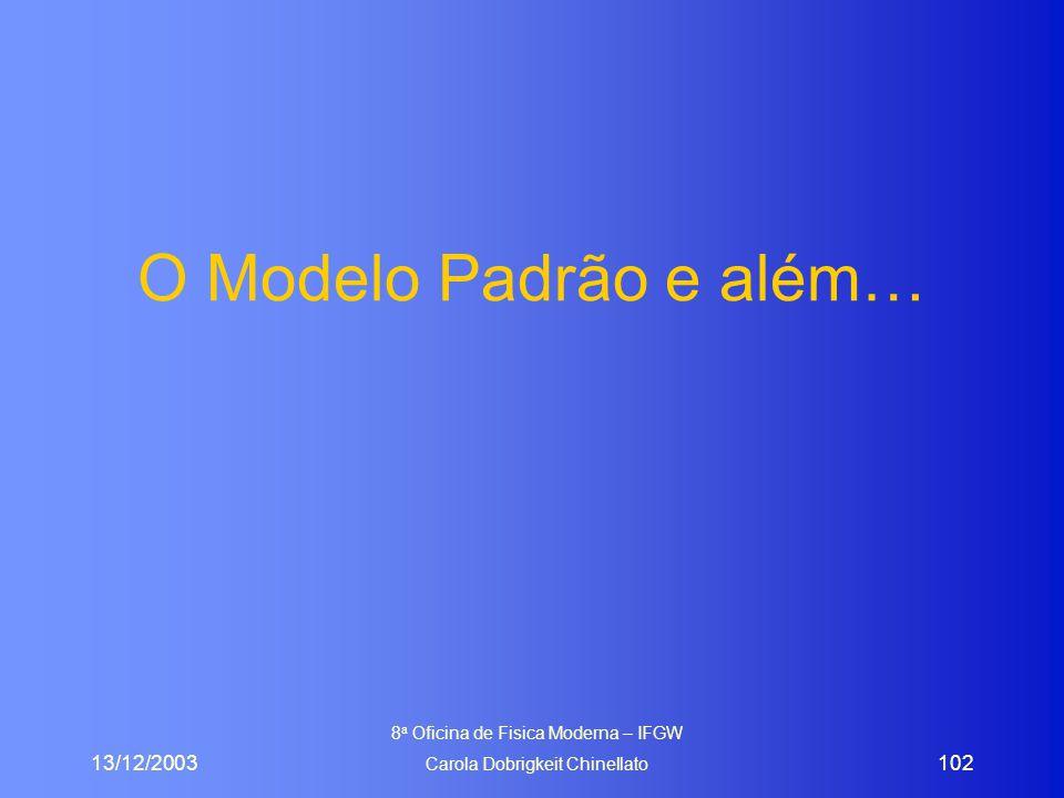 13/12/2003 8 a Oficina de Fisica Moderna – IFGW Carola Dobrigkeit Chinellato 102 O Modelo Padrão e além…