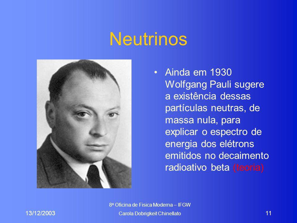 13/12/2003 8 a Oficina de Fisica Moderna – IFGW Carola Dobrigkeit Chinellato 11 Neutrinos Ainda em 1930 Wolfgang Pauli sugere a existência dessas partículas neutras, de massa nula, para explicar o espectro de energia dos elétrons emitidos no decaimento radioativo beta (teoria)