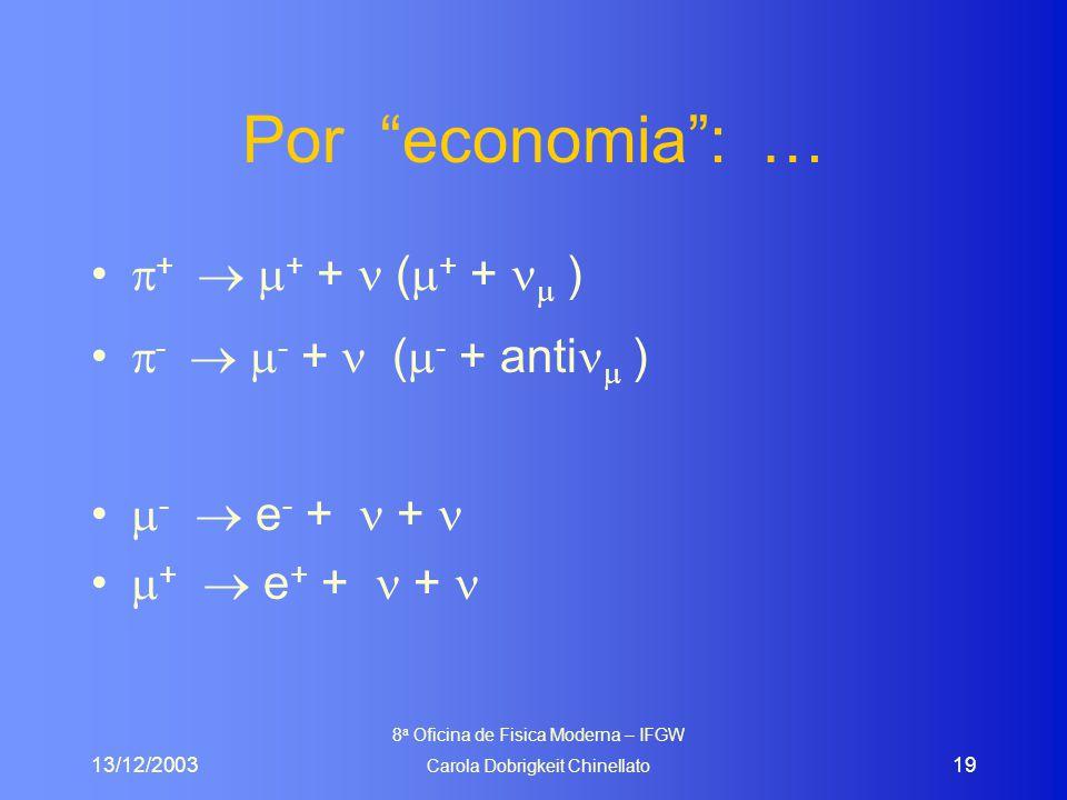 """13/12/2003 8 a Oficina de Fisica Moderna – IFGW Carola Dobrigkeit Chinellato 19 Por """"economia"""": …  +   + + (  + +  )  -   - + (  - + anti  )"""