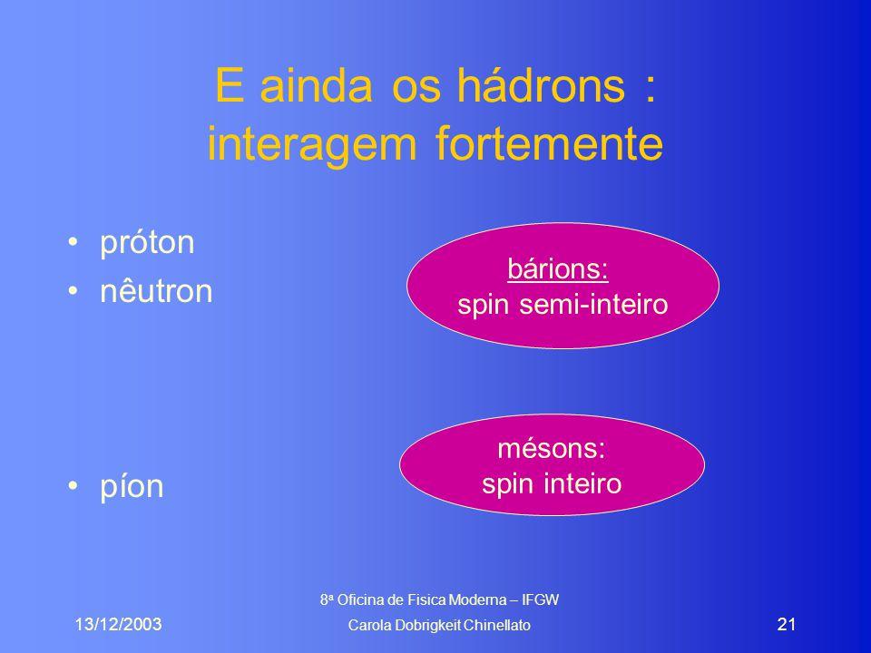13/12/2003 8 a Oficina de Fisica Moderna – IFGW Carola Dobrigkeit Chinellato 21 E ainda os hádrons : interagem fortemente próton nêutron píon bárions: spin semi-inteiro mésons: spin inteiro