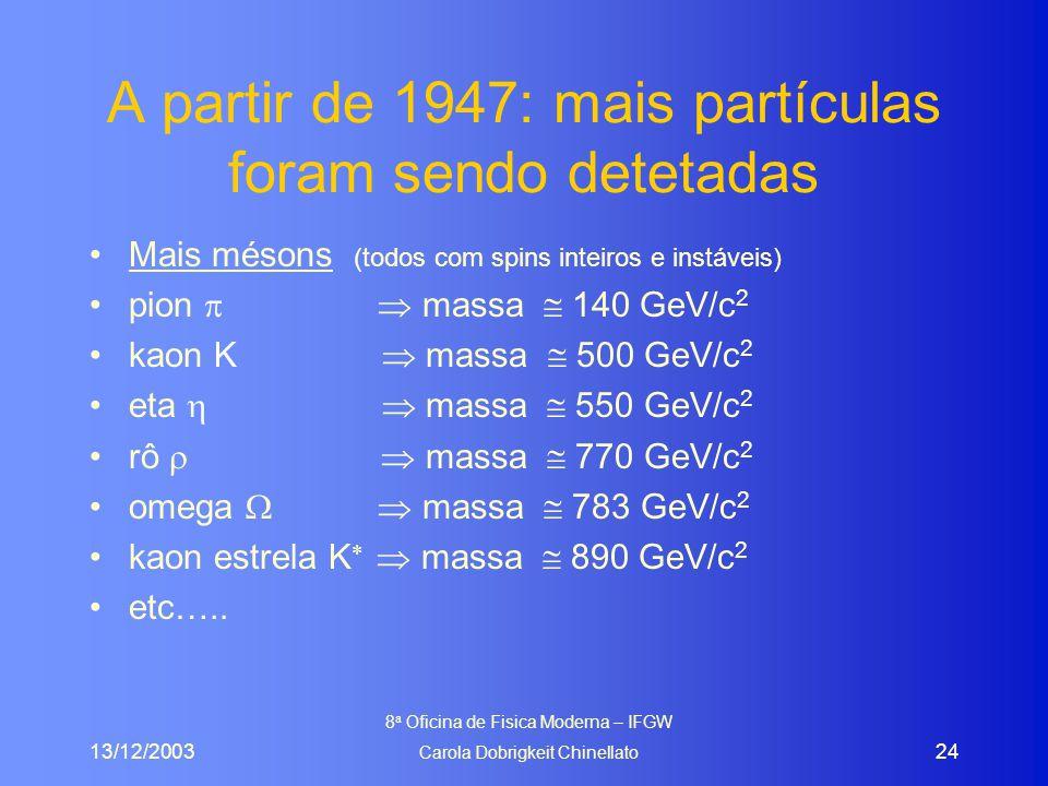 13/12/2003 8 a Oficina de Fisica Moderna – IFGW Carola Dobrigkeit Chinellato 24 A partir de 1947: mais partículas foram sendo detetadas Mais mésons (t