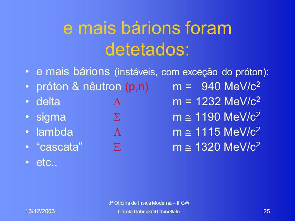 13/12/2003 8 a Oficina de Fisica Moderna – IFGW Carola Dobrigkeit Chinellato 25 e mais bárions foram detetados: e mais bárions (instáveis, com exceção do próton): próton & nêutron (p,n)m = 940 MeV/c 2 delta  m = 1232 MeV/c 2 sigma  m  1190 MeV/c 2 lambda  m  1115 MeV/c 2 cascata  m  1320 MeV/c 2 etc..