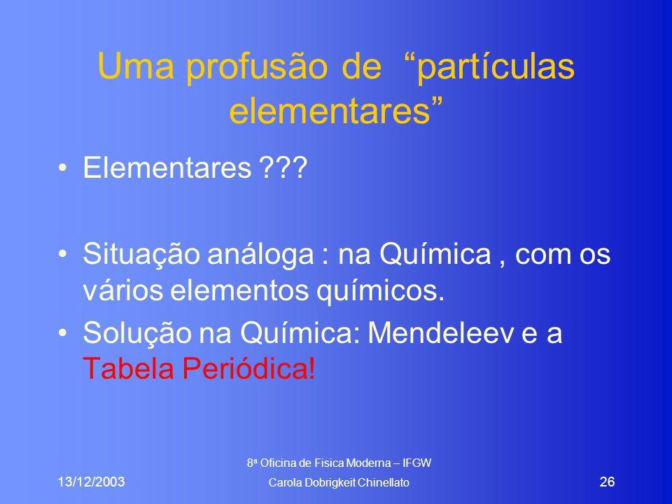 13/12/2003 8 a Oficina de Fisica Moderna – IFGW Carola Dobrigkeit Chinellato 26 Uma profusão de partículas elementares Elementares ??.