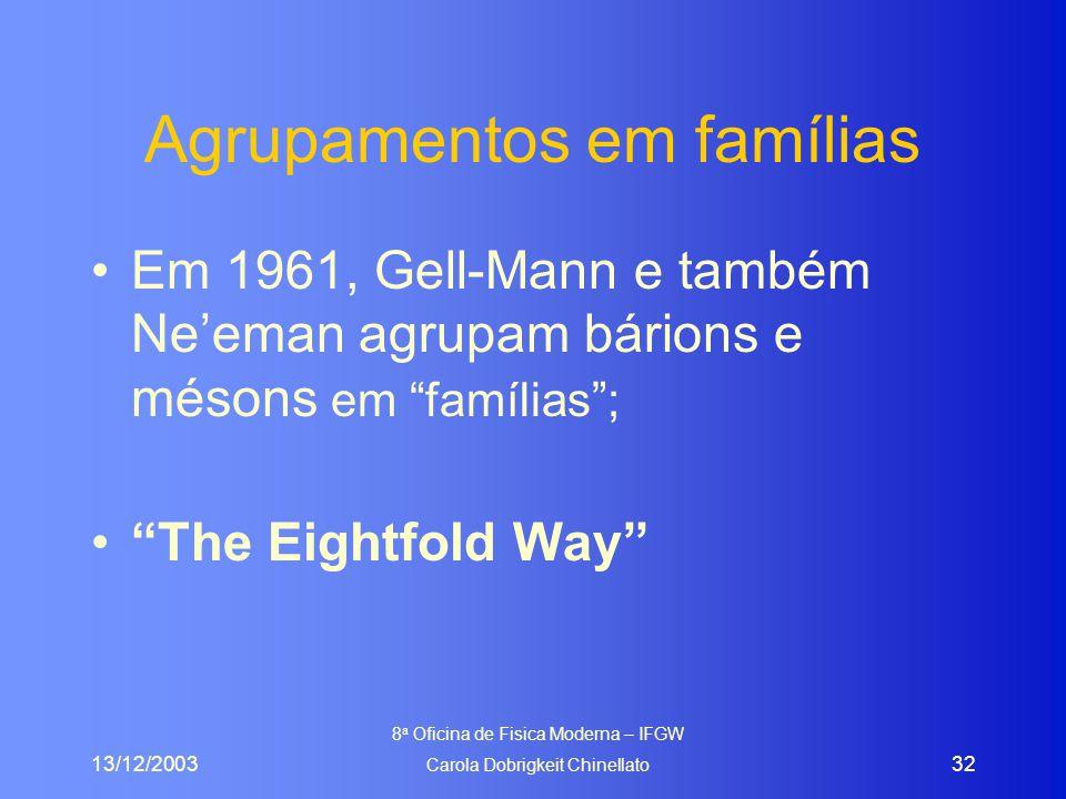 13/12/2003 8 a Oficina de Fisica Moderna – IFGW Carola Dobrigkeit Chinellato 32 Agrupamentos em famílias Em 1961, Gell-Mann e também Ne'eman agrupam bárions e mésons em famílias ; The Eightfold Way