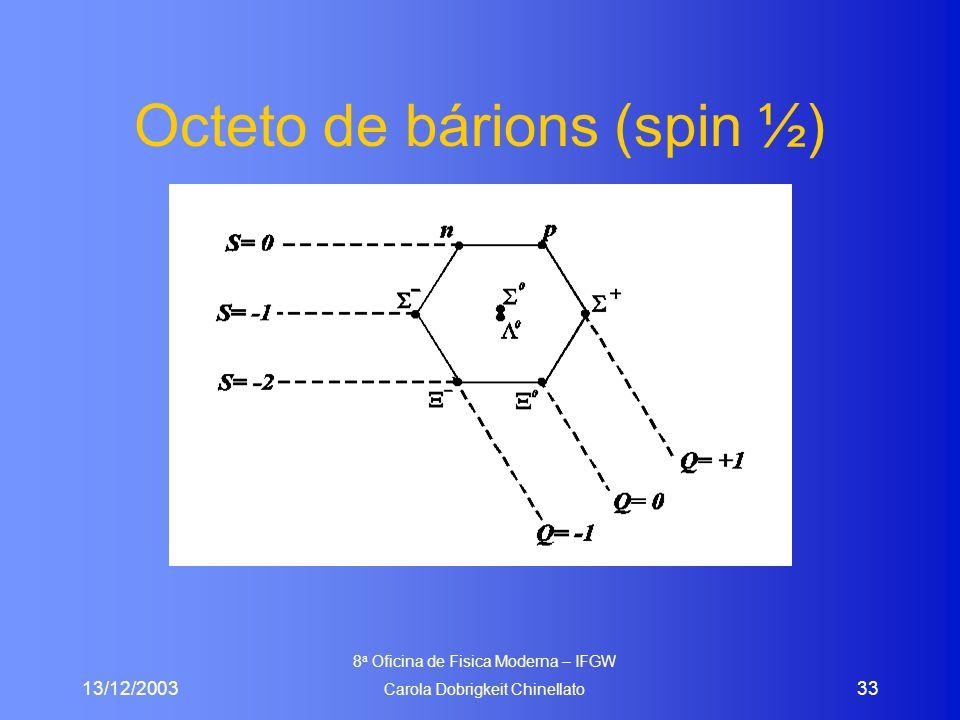 13/12/2003 8 a Oficina de Fisica Moderna – IFGW Carola Dobrigkeit Chinellato 33 Octeto de bárions (spin ½)
