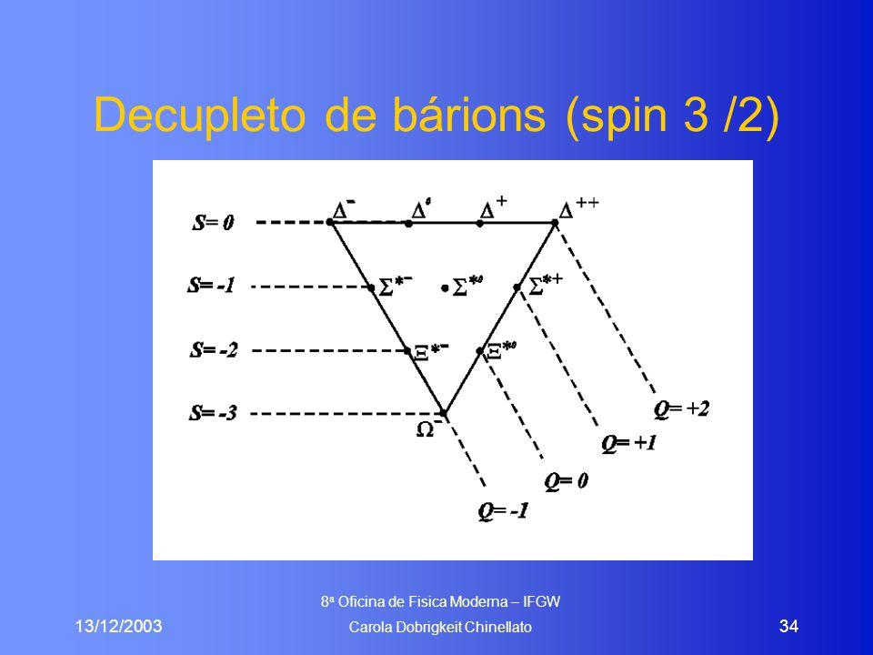 13/12/2003 8 a Oficina de Fisica Moderna – IFGW Carola Dobrigkeit Chinellato 34 Decupleto de bárions (spin 3 /2)
