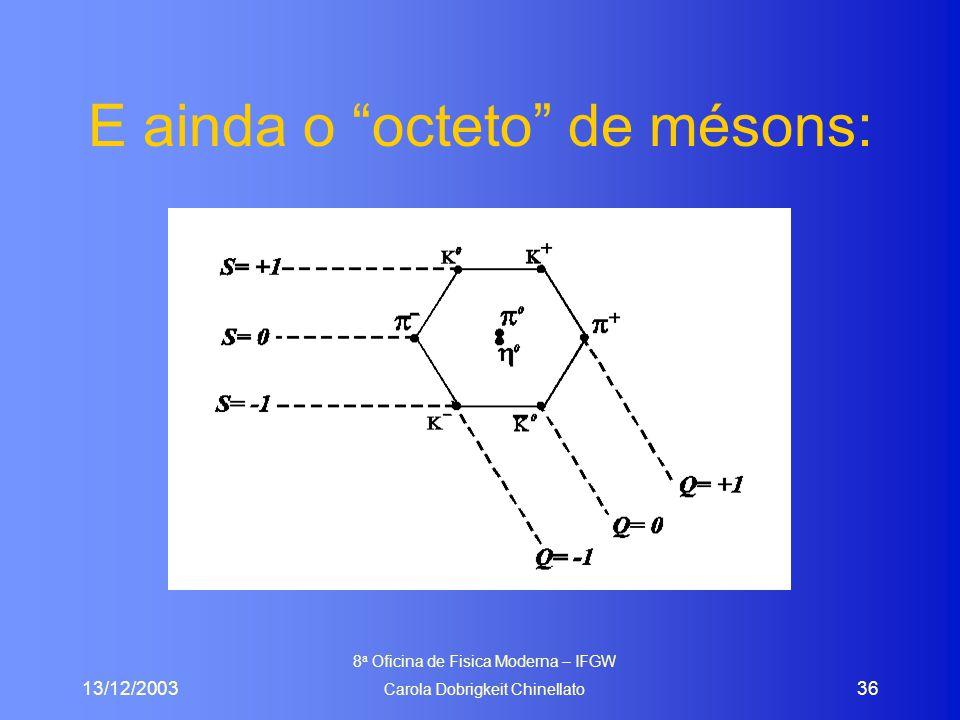 13/12/2003 8 a Oficina de Fisica Moderna – IFGW Carola Dobrigkeit Chinellato 36 E ainda o octeto de mésons: