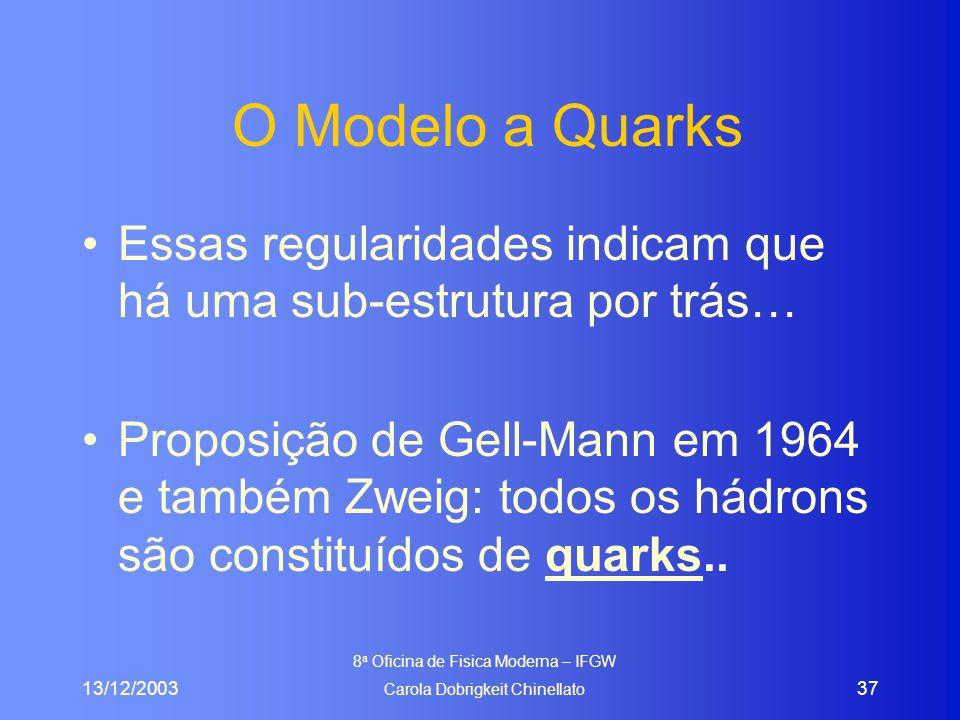 13/12/2003 8 a Oficina de Fisica Moderna – IFGW Carola Dobrigkeit Chinellato 37 O Modelo a Quarks Essas regularidades indicam que há uma sub-estrutura
