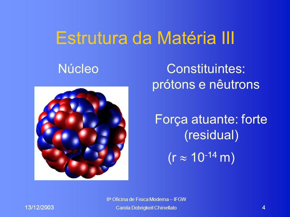 13/12/2003 8 a Oficina de Fisica Moderna – IFGW Carola Dobrigkeit Chinellato 4 Estrutura da Matéria III NúcleoConstituintes: prótons e nêutrons Força