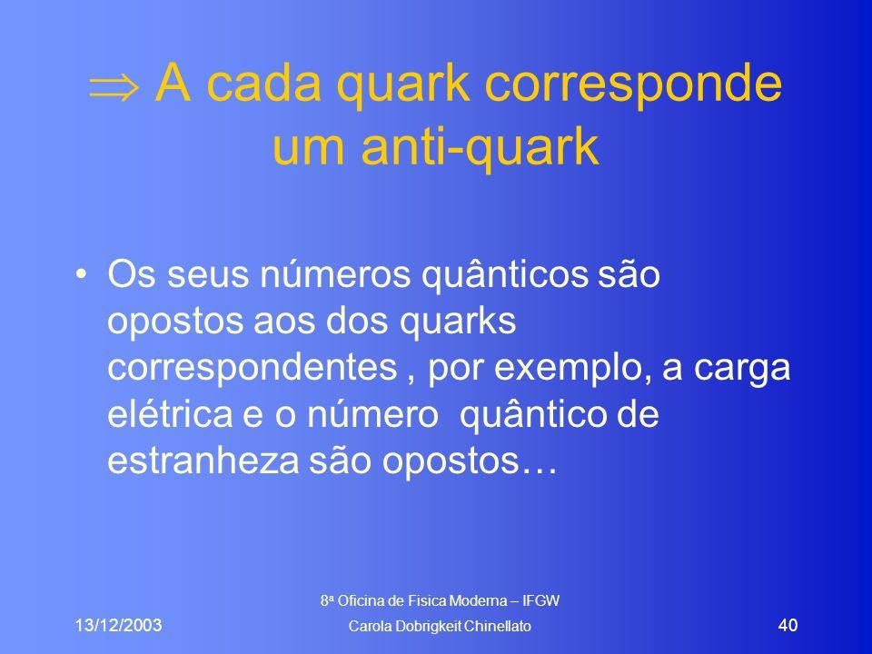 13/12/2003 8 a Oficina de Fisica Moderna – IFGW Carola Dobrigkeit Chinellato 40  A cada quark corresponde um anti-quark Os seus números quânticos são