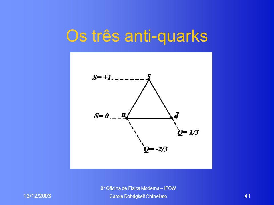 13/12/2003 8 a Oficina de Fisica Moderna – IFGW Carola Dobrigkeit Chinellato 41 Os três anti-quarks