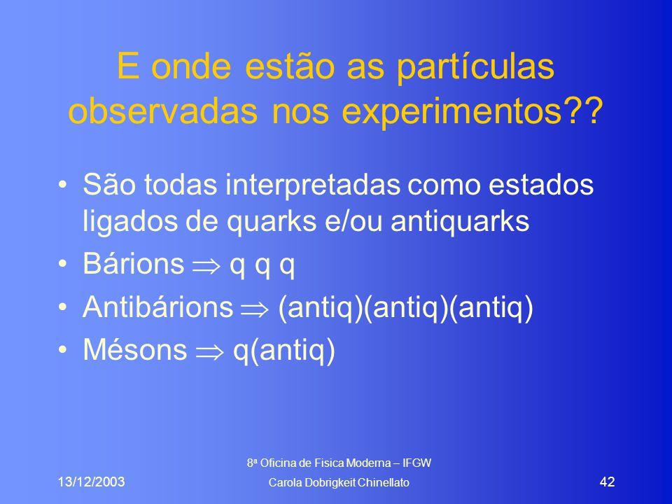 13/12/2003 8 a Oficina de Fisica Moderna – IFGW Carola Dobrigkeit Chinellato 42 E onde estão as partículas observadas nos experimentos?.