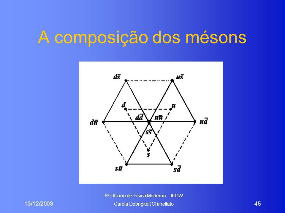 13/12/2003 8 a Oficina de Fisica Moderna – IFGW Carola Dobrigkeit Chinellato 45 A composição dos mésons