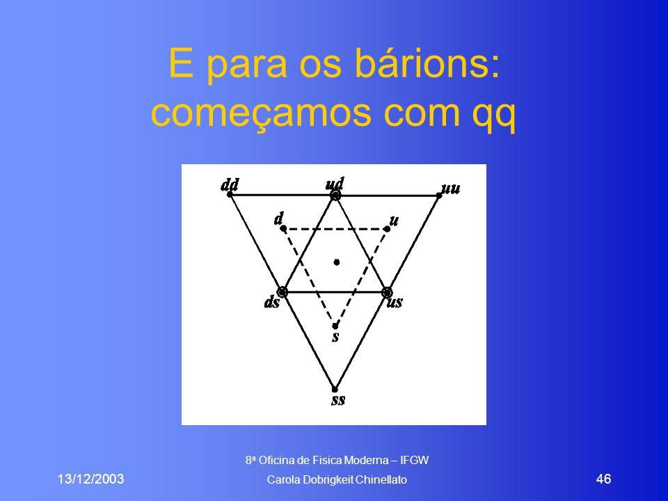 13/12/2003 8 a Oficina de Fisica Moderna – IFGW Carola Dobrigkeit Chinellato 46 E para os bárions: começamos com qq