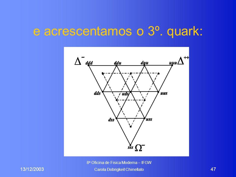 13/12/2003 8 a Oficina de Fisica Moderna – IFGW Carola Dobrigkeit Chinellato 47 e acrescentamos o 3º. quark: