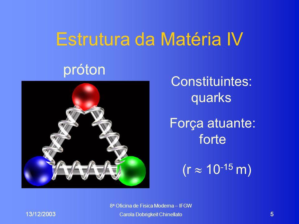 13/12/2003 8 a Oficina de Fisica Moderna – IFGW Carola Dobrigkeit Chinellato 5 Estrutura da Matéria IV próton Constituintes: quarks Força atuante: forte (r  10 -15 m)