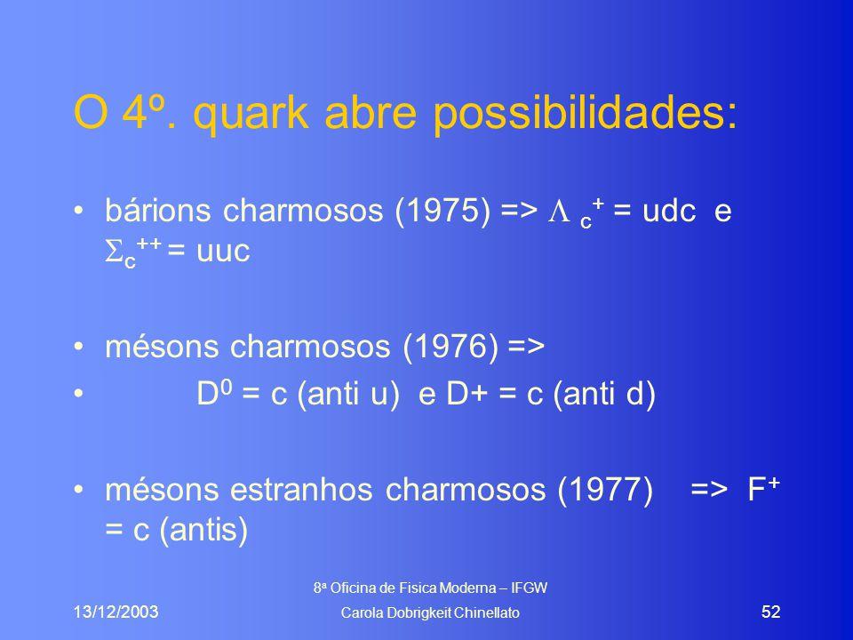 13/12/2003 8 a Oficina de Fisica Moderna – IFGW Carola Dobrigkeit Chinellato 52 O 4º. quark abre possibilidades: bárions charmosos (1975) =>  c + = u