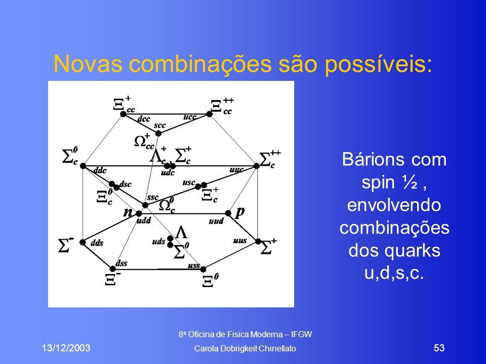 13/12/2003 8 a Oficina de Fisica Moderna – IFGW Carola Dobrigkeit Chinellato 53 Novas combinações são possíveis: Bárions com spin ½, envolvendo combinações dos quarks u,d,s,c.