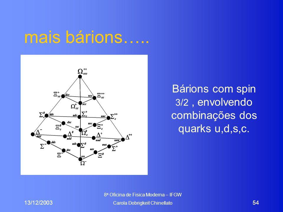 13/12/2003 8 a Oficina de Fisica Moderna – IFGW Carola Dobrigkeit Chinellato 54 mais bárions….. Bárions com spin 3/2, envolvendo combinações dos quark