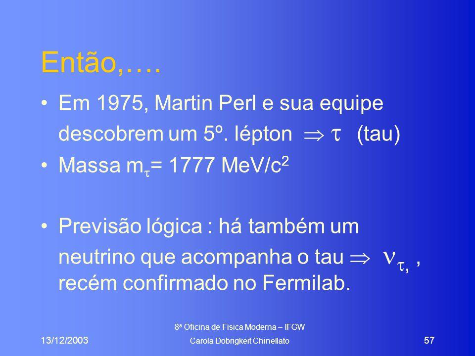 13/12/2003 8 a Oficina de Fisica Moderna – IFGW Carola Dobrigkeit Chinellato 57 Então,…. Em 1975, Martin Perl e sua equipe descobrem um 5º. lépton  