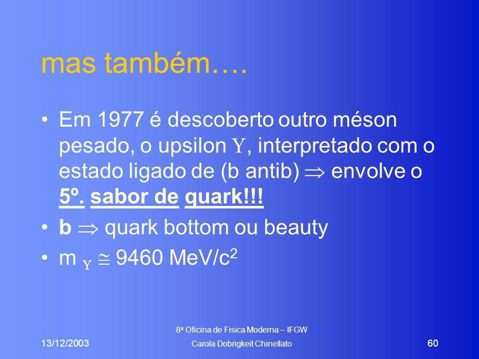 13/12/2003 8 a Oficina de Fisica Moderna – IFGW Carola Dobrigkeit Chinellato 60 mas também…. Em 1977 é descoberto outro méson pesado, o upsilon , int
