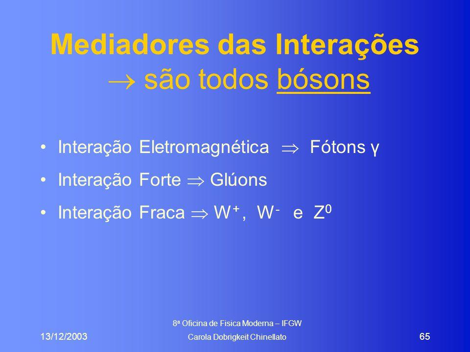 13/12/2003 8 a Oficina de Fisica Moderna – IFGW Carola Dobrigkeit Chinellato 65 Mediadores das Interações  são todos bósons Interação Eletromagnética
