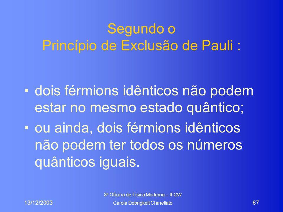 13/12/2003 8 a Oficina de Fisica Moderna – IFGW Carola Dobrigkeit Chinellato 67 Segundo o Princípio de Exclusão de Pauli : dois férmions idênticos não