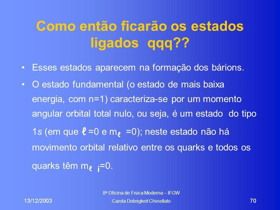 13/12/2003 8 a Oficina de Fisica Moderna – IFGW Carola Dobrigkeit Chinellato 70 Como então ficarão os estados ligados qqq?? Esses estados aparecem na