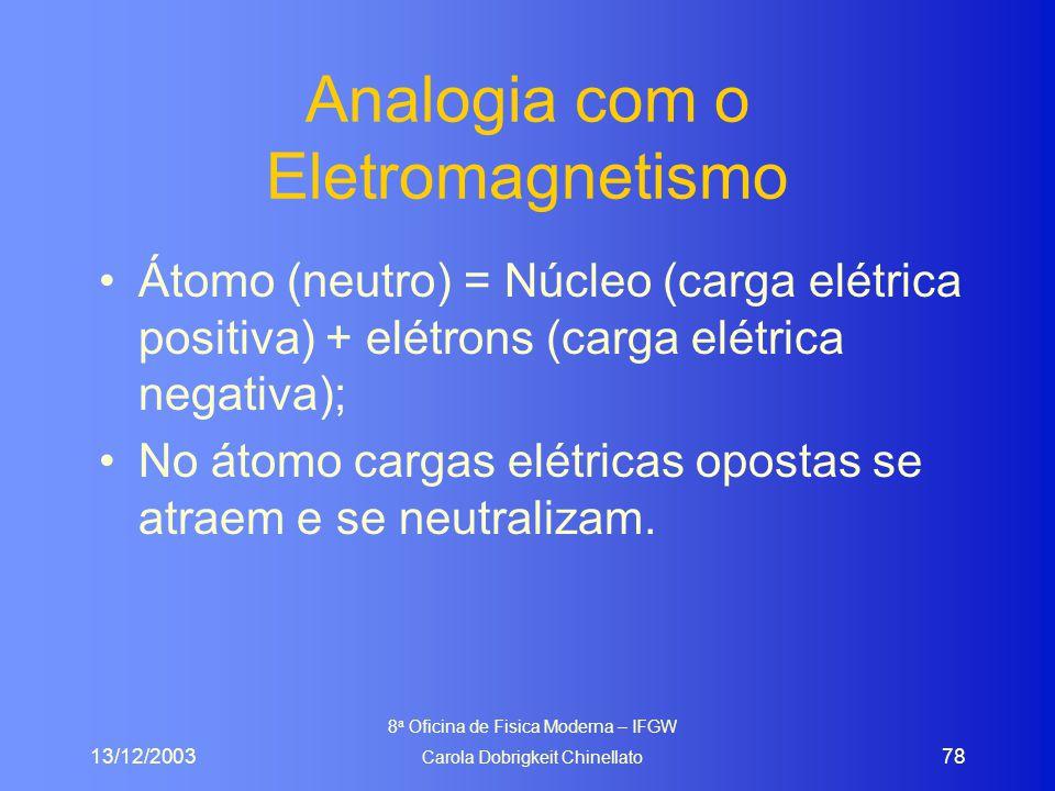 13/12/2003 8 a Oficina de Fisica Moderna – IFGW Carola Dobrigkeit Chinellato 78 Analogia com o Eletromagnetismo Átomo (neutro) = Núcleo (carga elétrica positiva) + elétrons (carga elétrica negativa); No átomo cargas elétricas opostas se atraem e se neutralizam.