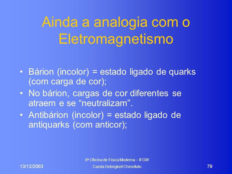 13/12/2003 8 a Oficina de Fisica Moderna – IFGW Carola Dobrigkeit Chinellato 79 Ainda a analogia com o Eletromagnetismo Bárion (incolor) = estado liga