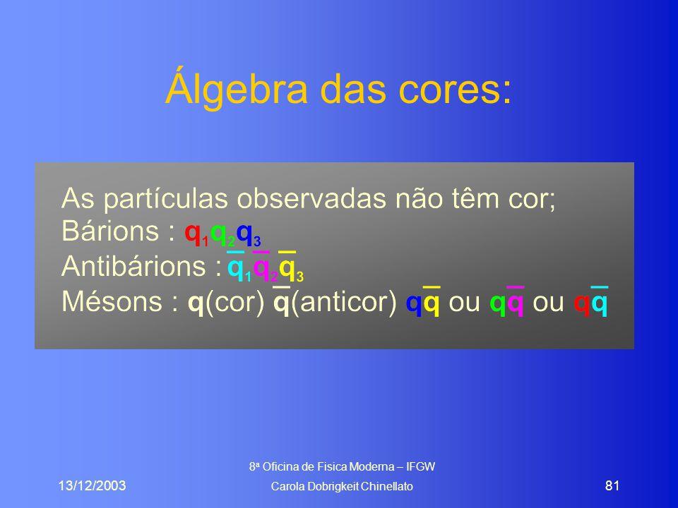 13/12/2003 8 a Oficina de Fisica Moderna – IFGW Carola Dobrigkeit Chinellato 81 Álgebra das cores: