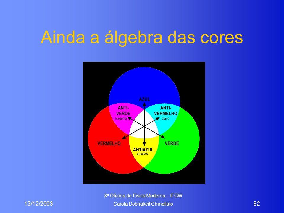 13/12/2003 8 a Oficina de Fisica Moderna – IFGW Carola Dobrigkeit Chinellato 82 Ainda a álgebra das cores