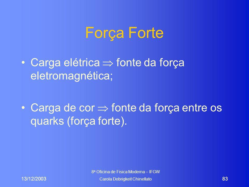 13/12/2003 8 a Oficina de Fisica Moderna – IFGW Carola Dobrigkeit Chinellato 83 Força Forte Carga elétrica  fonte da força eletromagnética; Carga de