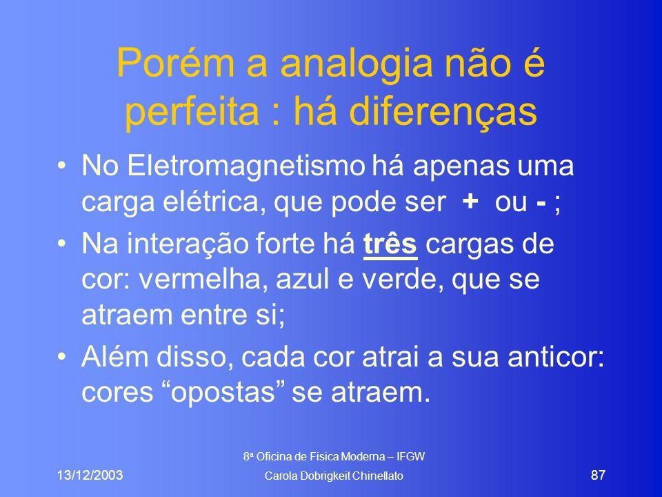 13/12/2003 8 a Oficina de Fisica Moderna – IFGW Carola Dobrigkeit Chinellato 87 Porém a analogia não é perfeita : há diferenças No Eletromagnetismo há