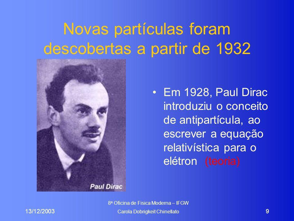 13/12/2003 8 a Oficina de Fisica Moderna – IFGW Carola Dobrigkeit Chinellato 30 Como entender.