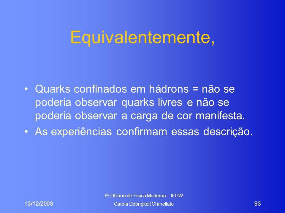 13/12/2003 8 a Oficina de Fisica Moderna – IFGW Carola Dobrigkeit Chinellato 93 Equivalentemente, Quarks confinados em hádrons = não se poderia observar quarks livres e não se poderia observar a carga de cor manifesta.