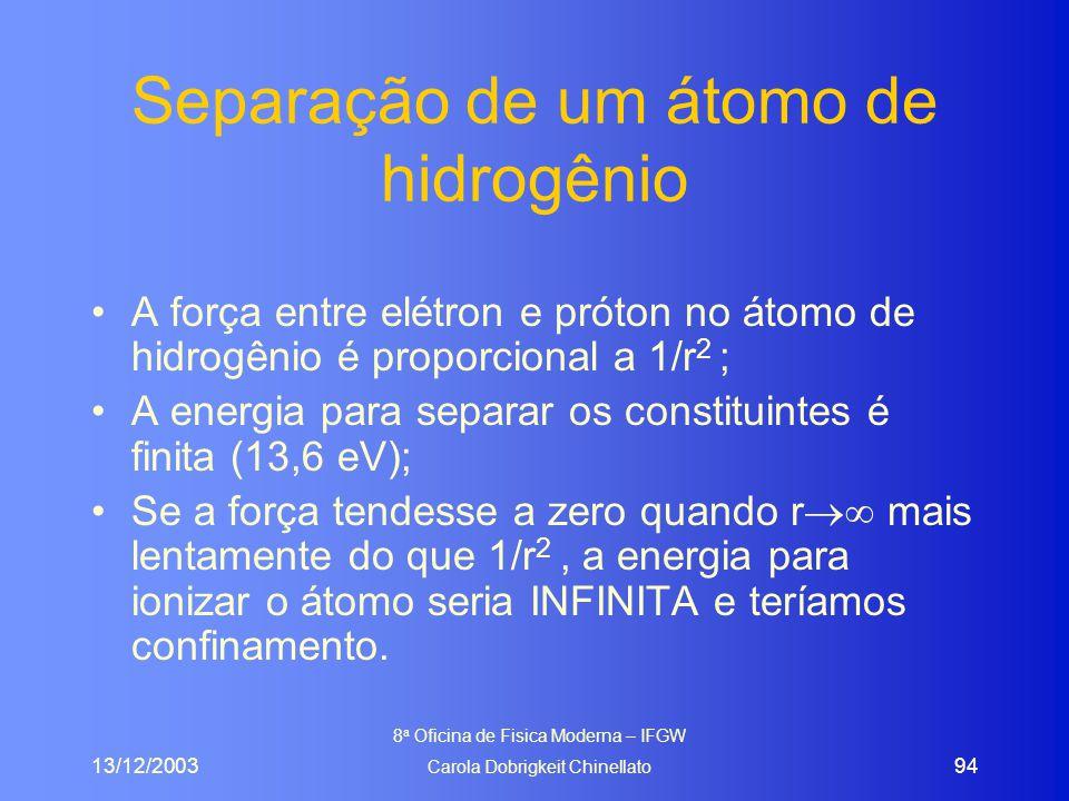 13/12/2003 8 a Oficina de Fisica Moderna – IFGW Carola Dobrigkeit Chinellato 94 Separação de um átomo de hidrogênio A força entre elétron e próton no átomo de hidrogênio é proporcional a 1/r 2 ; A energia para separar os constituintes é finita (13,6 eV); Se a força tendesse a zero quando r  mais lentamente do que 1/r 2, a energia para ionizar o átomo seria INFINITA e teríamos confinamento.