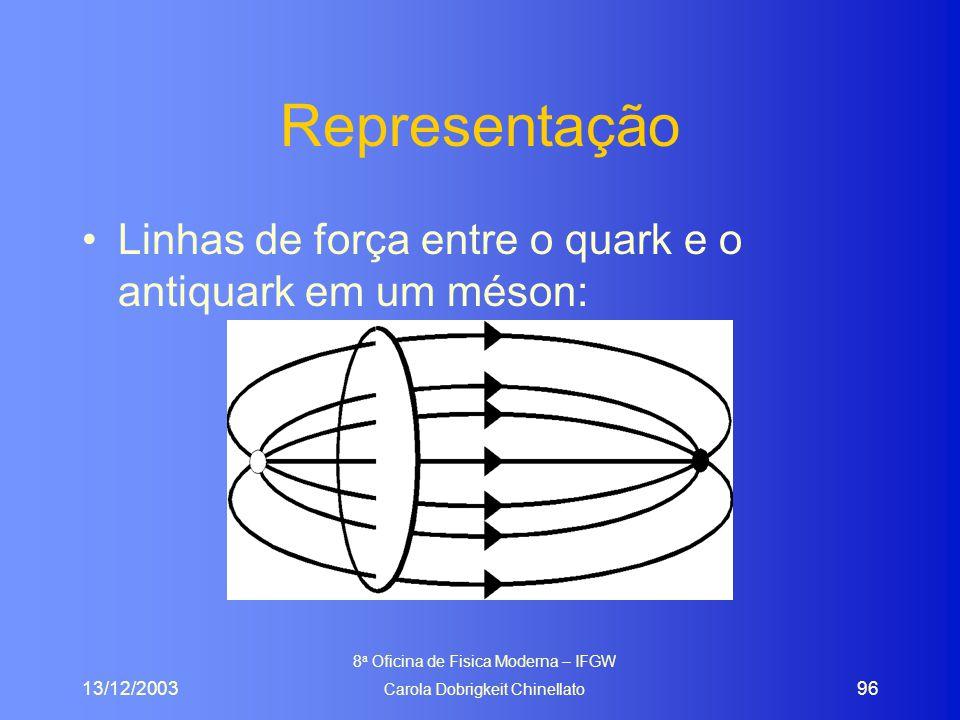 13/12/2003 8 a Oficina de Fisica Moderna – IFGW Carola Dobrigkeit Chinellato 96 Representação Linhas de força entre o quark e o antiquark em um méson:
