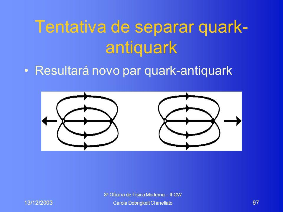 13/12/2003 8 a Oficina de Fisica Moderna – IFGW Carola Dobrigkeit Chinellato 97 Tentativa de separar quark- antiquark Resultará novo par quark-antiqua