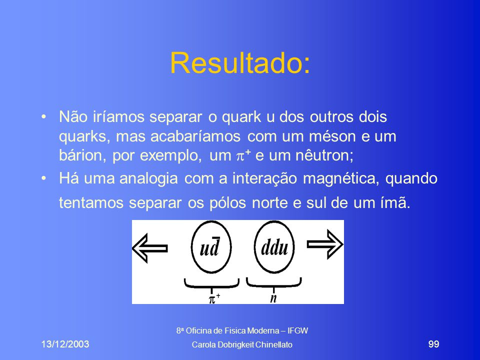 13/12/2003 8 a Oficina de Fisica Moderna – IFGW Carola Dobrigkeit Chinellato 99 Resultado: Não iríamos separar o quark u dos outros dois quarks, mas acabaríamos com um méson e um bárion, por exemplo, um  + e um nêutron; Há uma analogia com a interação magnética, quando tentamos separar os pólos norte e sul de um ímã.