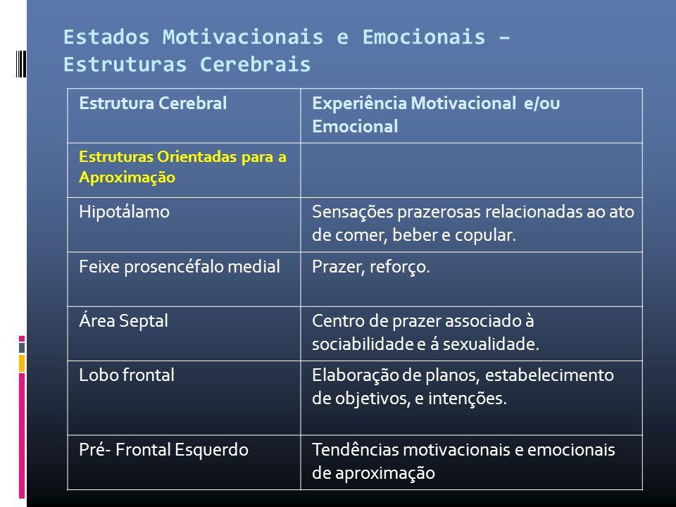 Estados Motivacionais e Emocionais – Estruturas Cerebrais Estrutura Cerebral Experiência Motivacional e/ou Emocional Estruturas Orientadas para a Apro